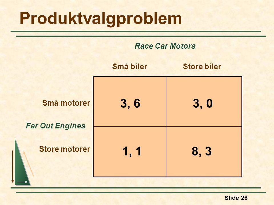 Produktvalgproblem 3, 6 3, 0 8, 3 1, 1 Race Car Motors Små biler