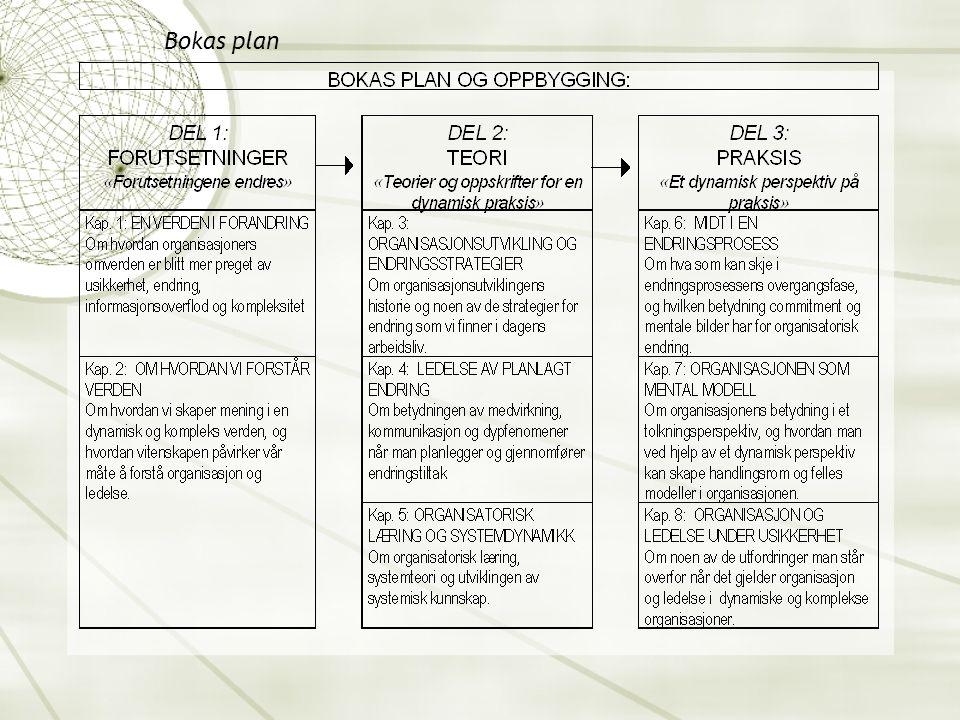 Bokas plan Et utvalg av Irgens lysark for boken Den dynamiske organisasjonen .