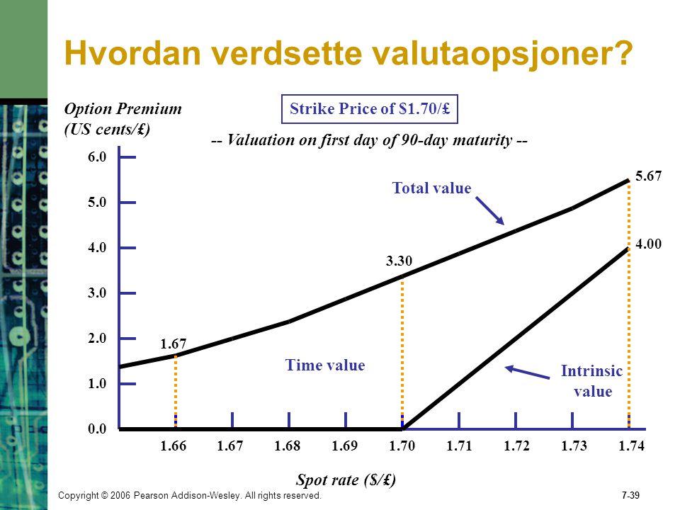 Hvordan verdsette valutaopsjoner