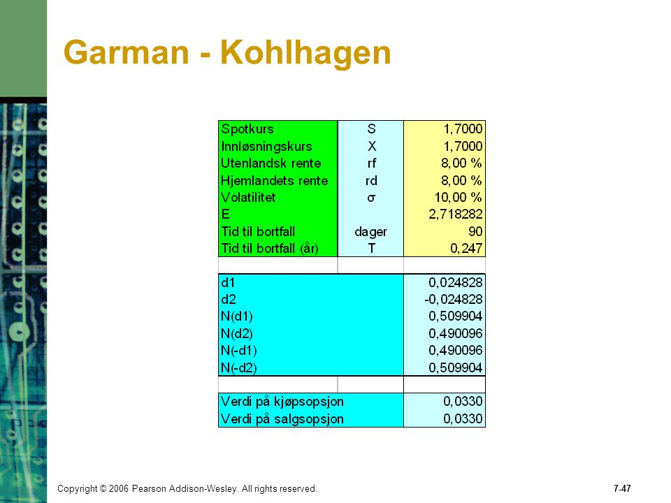 Garman - Kohlhagen Copyright © 2006 Pearson Addison-Wesley. All rights reserved.