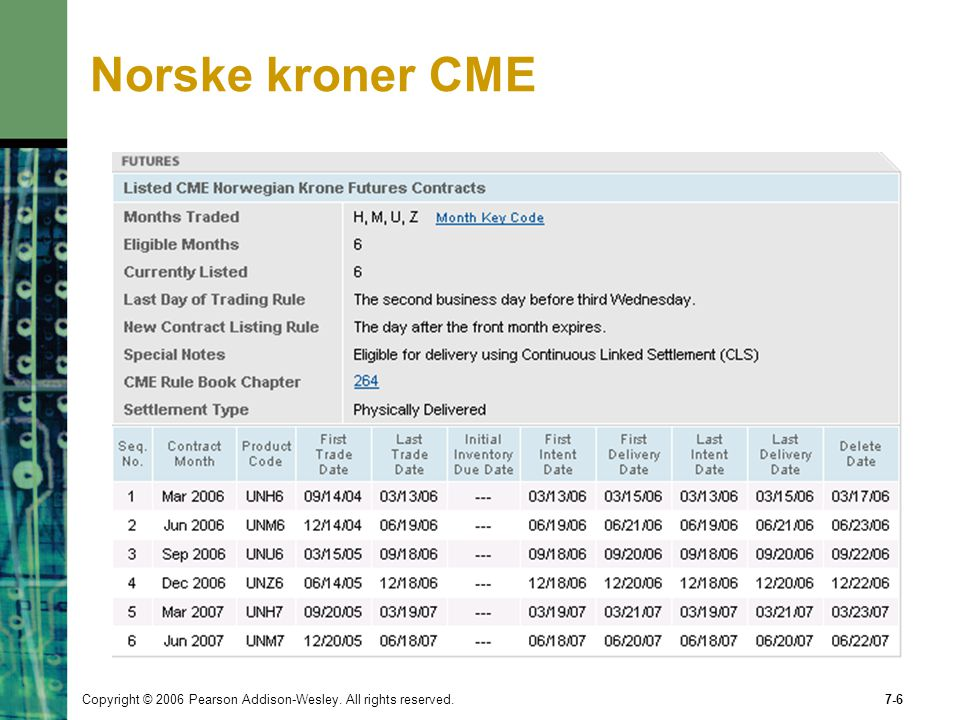 Norske kroner CME Copyright © 2006 Pearson Addison-Wesley. All rights reserved.