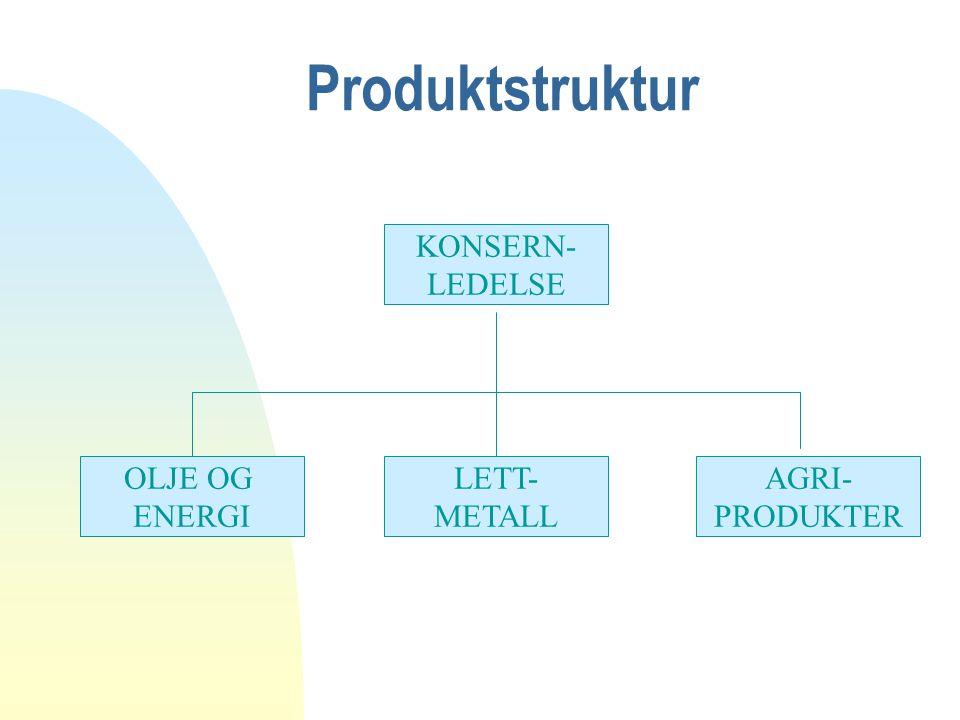 Produktstruktur KONSERN- LEDELSE OLJE OG ENERGI LETT- METALL AGRI-