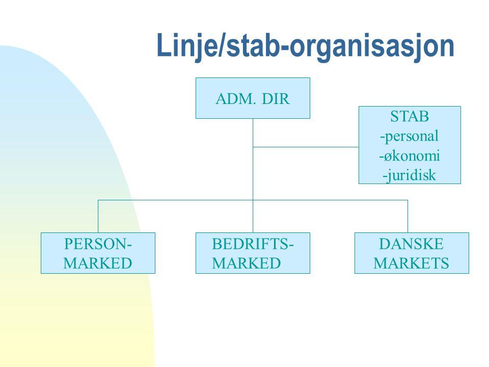 Linje/stab-organisasjon