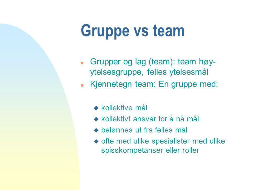 Gruppe vs team Grupper og lag (team): team høy-ytelsesgruppe, felles ytelsesmål. Kjennetegn team: En gruppe med: