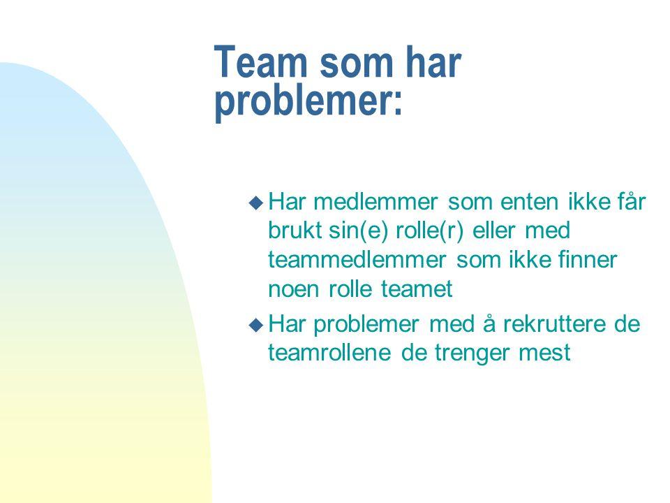 Team som har problemer: