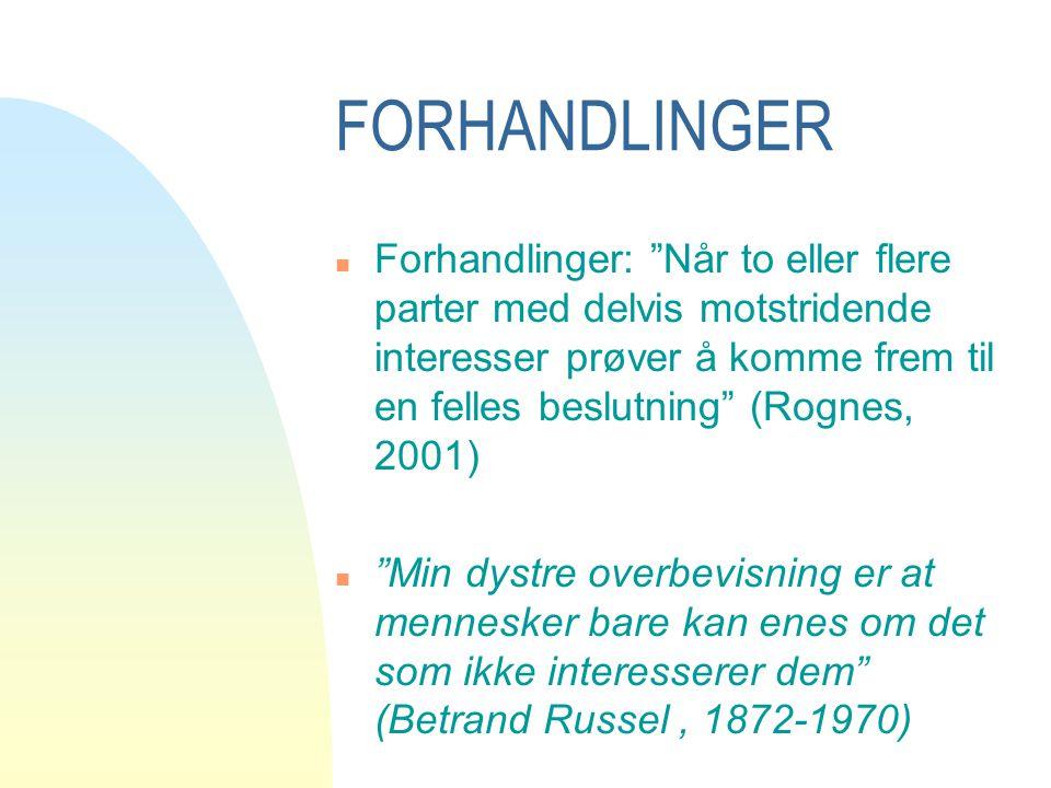FORHANDLINGER