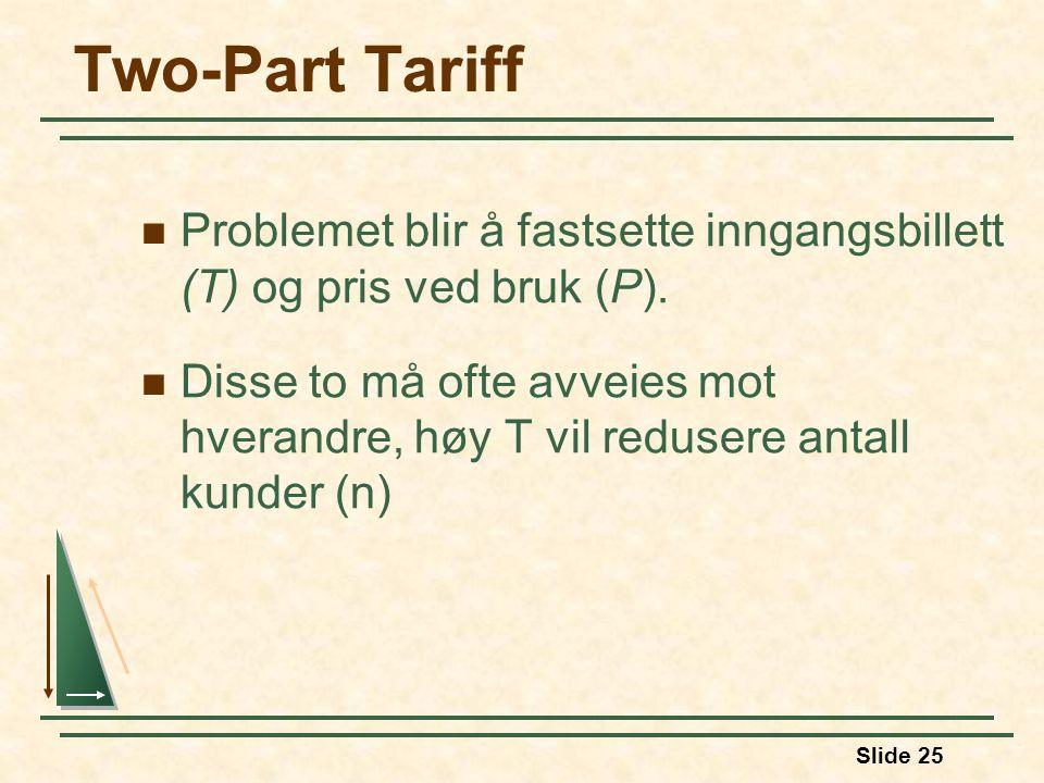 Two-Part Tariff Problemet blir å fastsette inngangsbillett (T) og pris ved bruk (P).