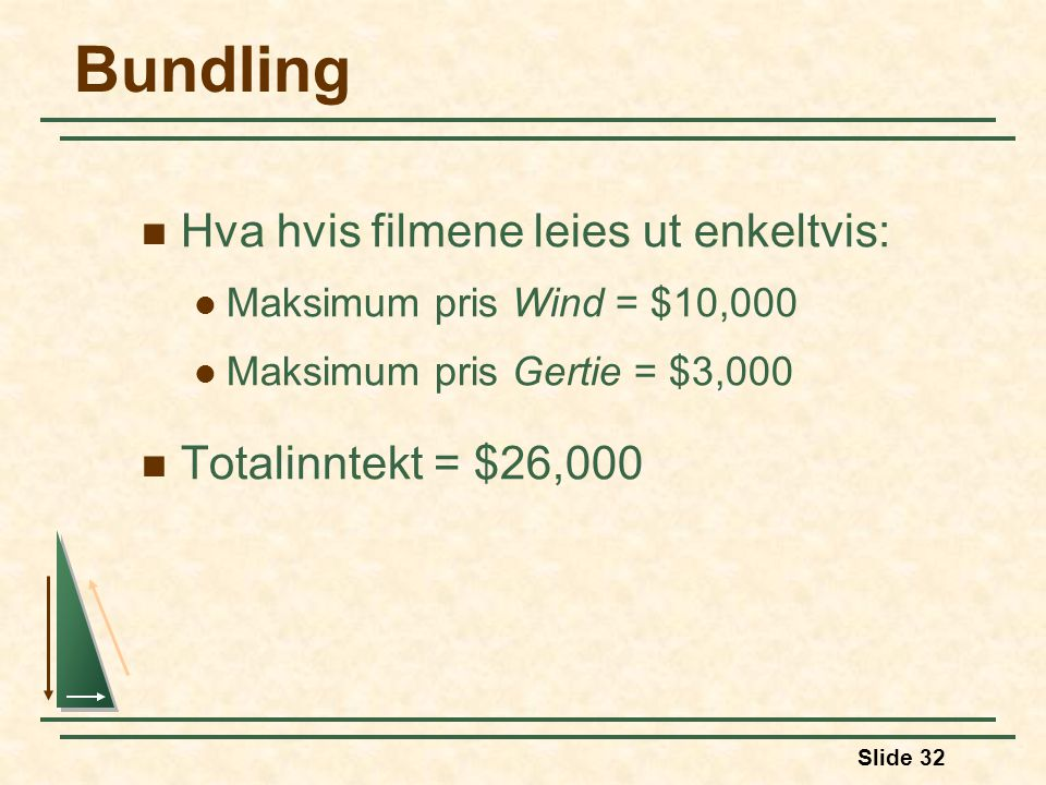 Bundling Hva hvis filmene leies ut enkeltvis: Totalinntekt = $26,000
