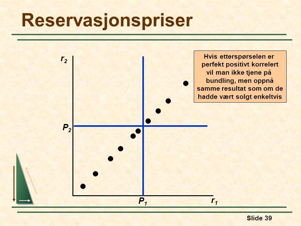Reservasjonspriser r2 P2 P1 r1 Hvis etterspørselen er