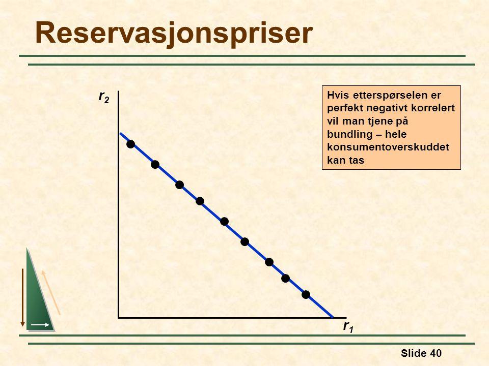 Reservasjonspriser r2 r1 Hvis etterspørselen er