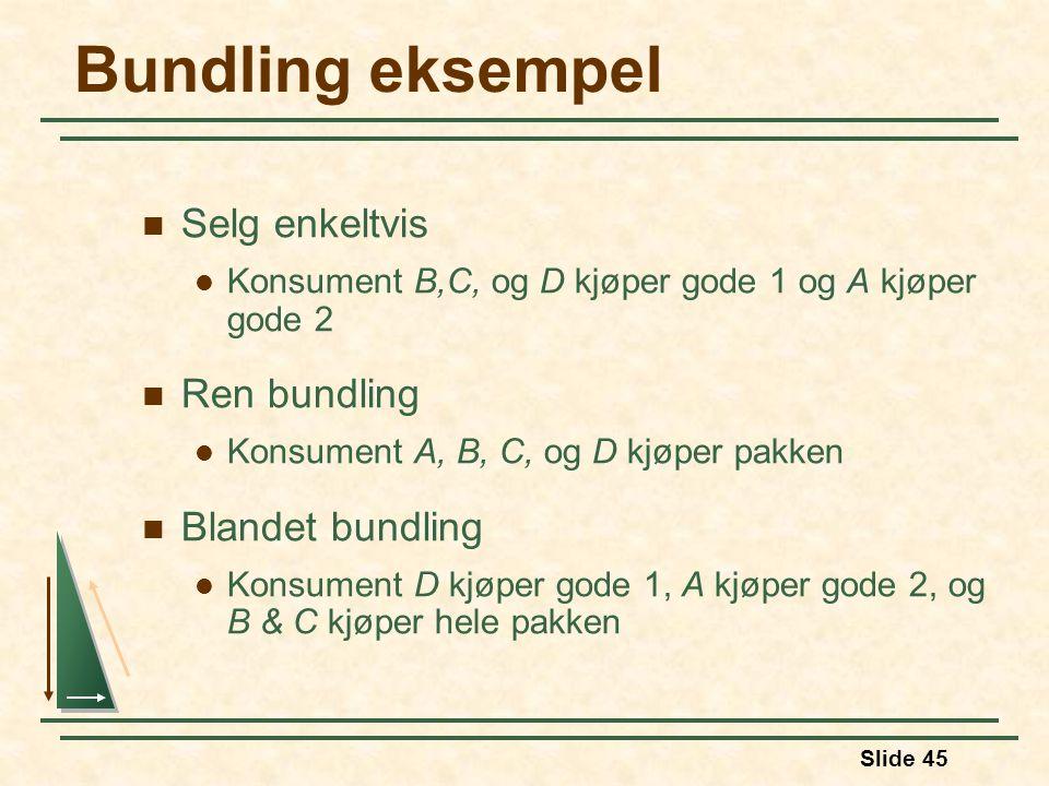 Bundling eksempel Selg enkeltvis Ren bundling Blandet bundling