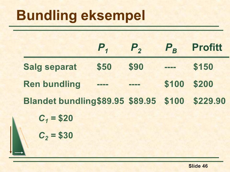 Bundling eksempel P1 P2 PB Profitt Salg separat $50 $90 ---- $150