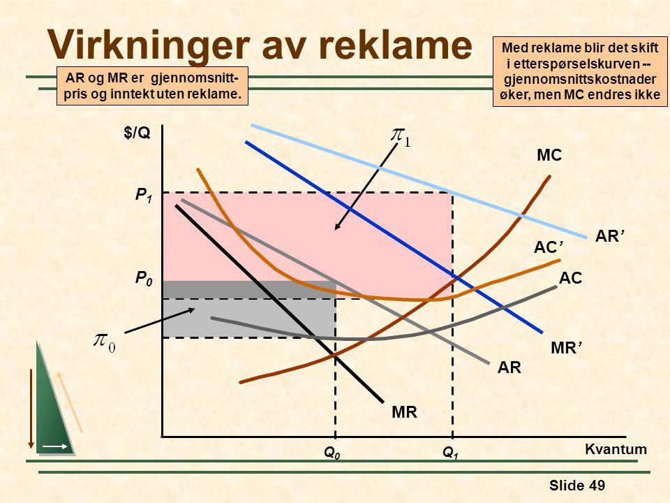 AR og MR er gjennomsnitt- pris og inntekt uten reklame.