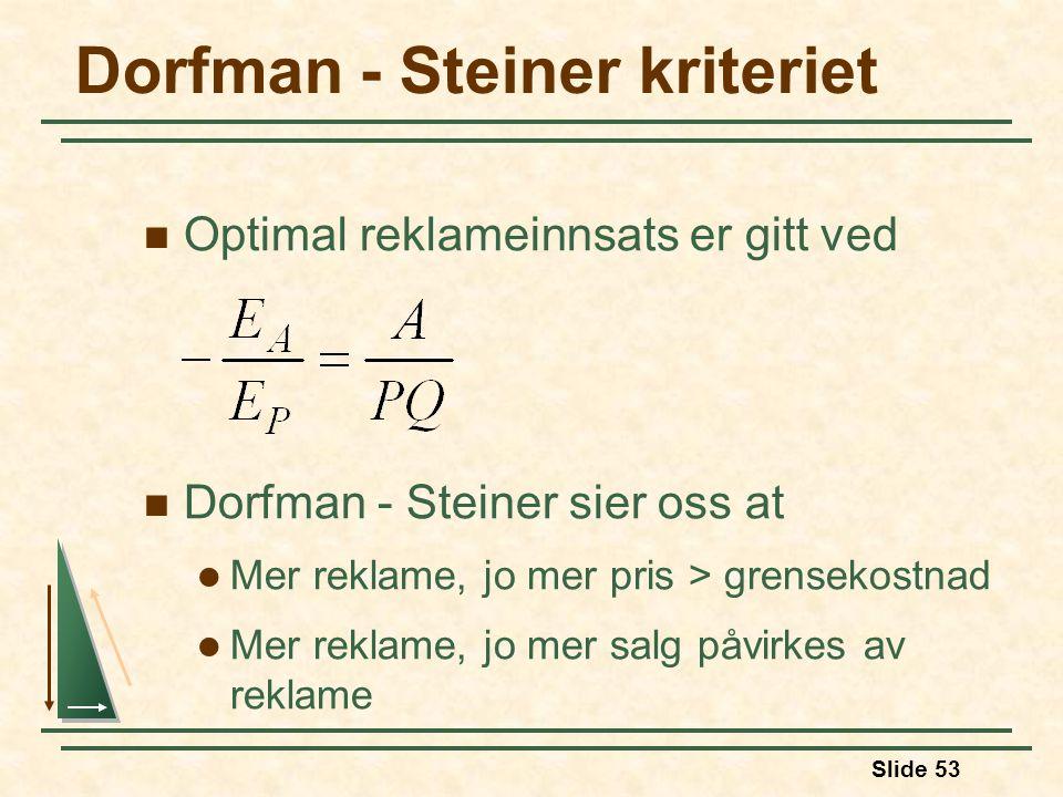 Dorfman - Steiner kriteriet
