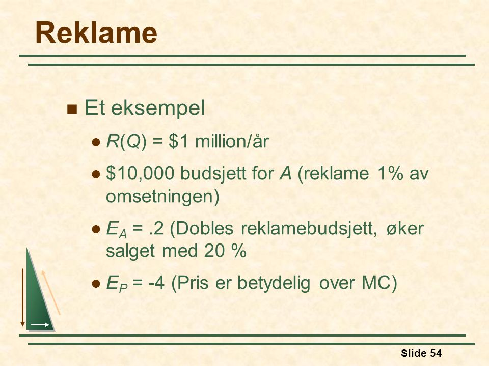Reklame Et eksempel R(Q) = $1 million/år