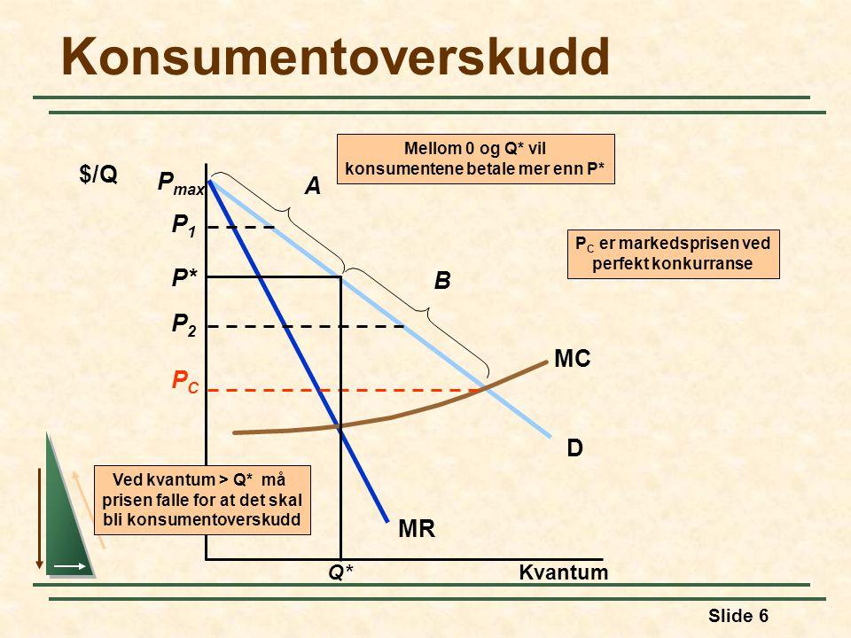 Konsumentoverskudd $/Q Pmax A P1 P* B P2 MC PC D MR Q* Kvantum
