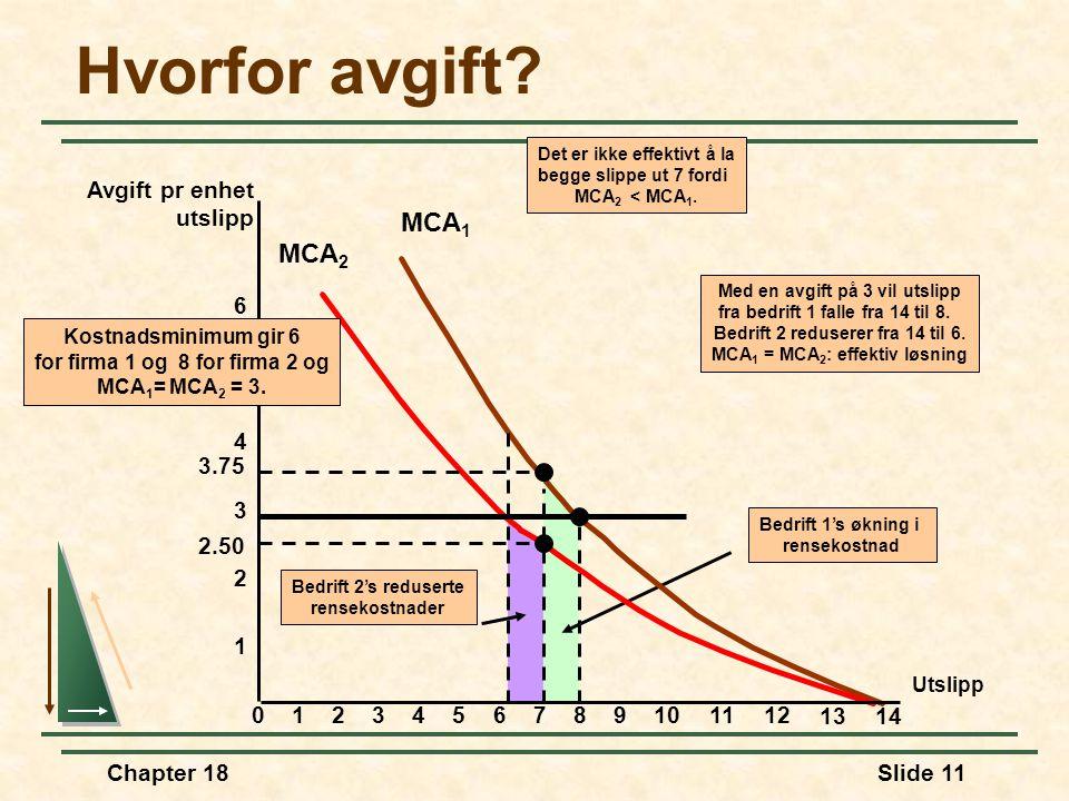 Hvorfor avgift MCA1 MCA2 3.75 2.50 Avgift pr enhet utslipp 6 5 4 3 2