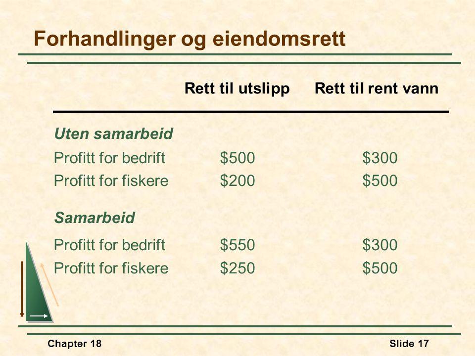 Forhandlinger og eiendomsrett