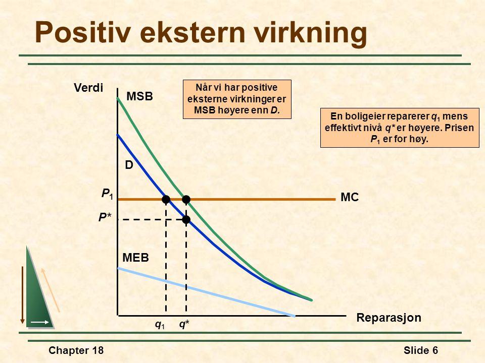 Positiv ekstern virkning