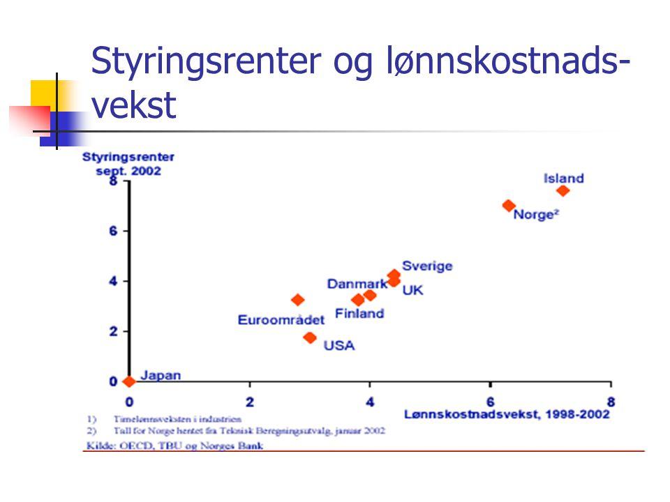 Styringsrenter og lønnskostnads-vekst