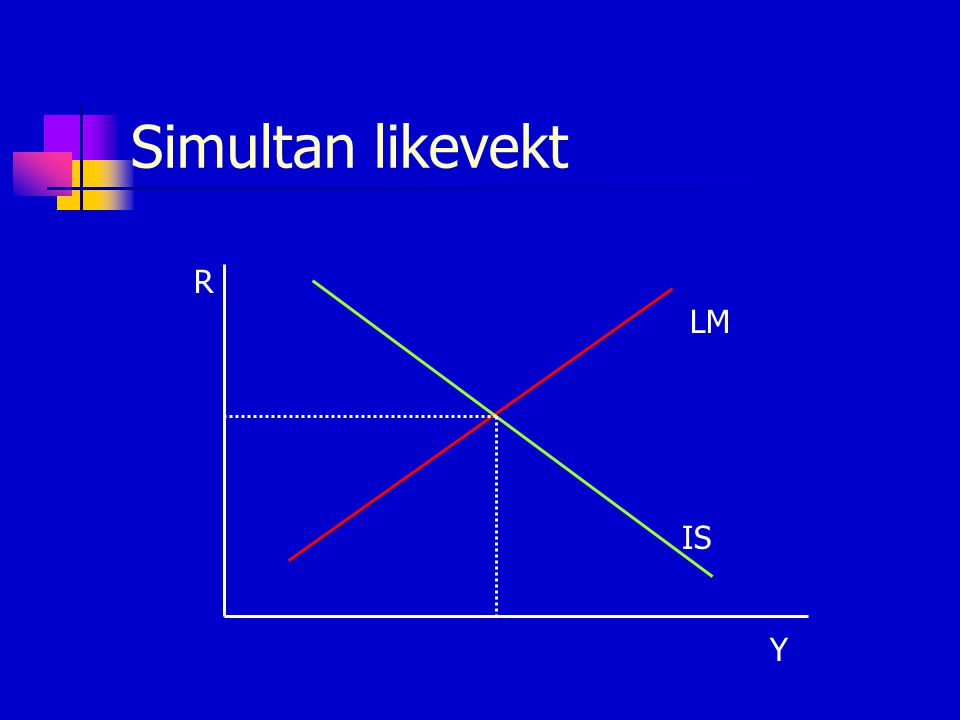 Simultan likevekt R LM IS Y