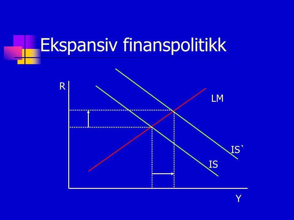 Ekspansiv finanspolitikk
