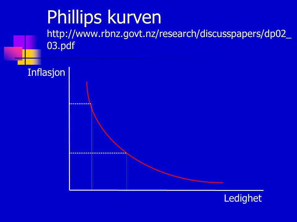 Phillips kurven http://www. rbnz. govt