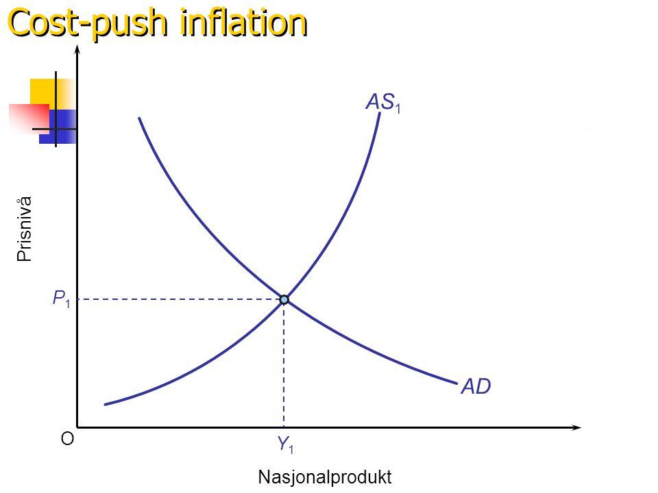 Cost-push inflation AS1 Prisnivå P1 AD O Y1 Nasjonalprodukt