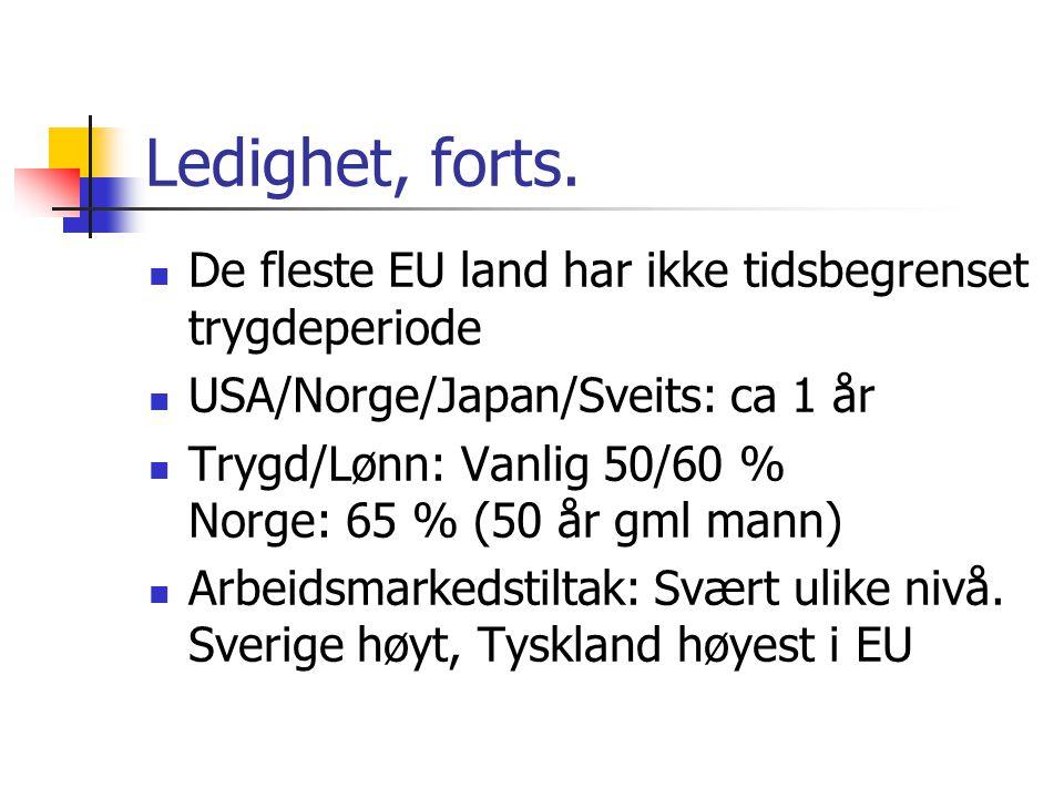 Ledighet, forts. De fleste EU land har ikke tidsbegrenset trygdeperiode. USA/Norge/Japan/Sveits: ca 1 år.