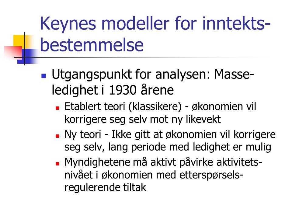 Keynes modeller for inntekts-bestemmelse