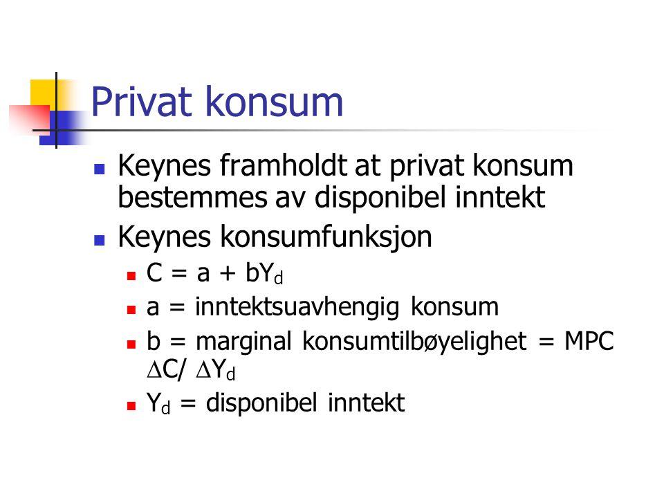 Privat konsum Keynes framholdt at privat konsum bestemmes av disponibel inntekt. Keynes konsumfunksjon.
