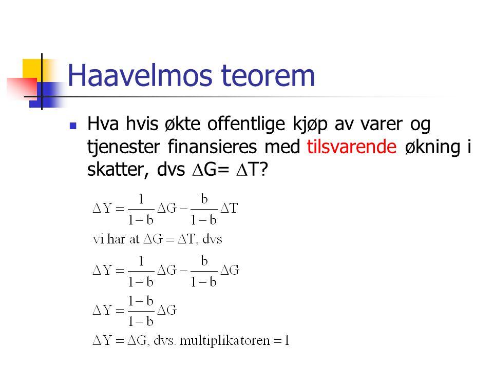 Haavelmos teorem Hva hvis økte offentlige kjøp av varer og tjenester finansieres med tilsvarende økning i skatter, dvs G= T