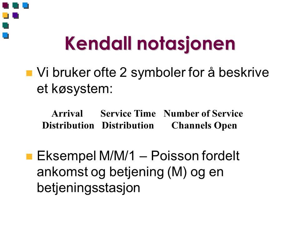 Kendall notasjonen Vi bruker ofte 2 symboler for å beskrive et køsystem: