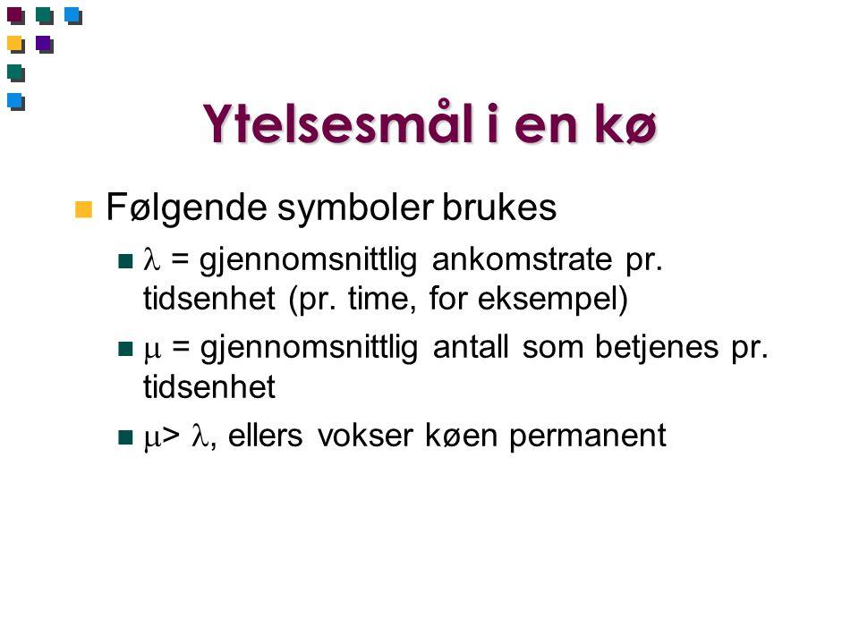 Ytelsesmål i en kø Følgende symboler brukes