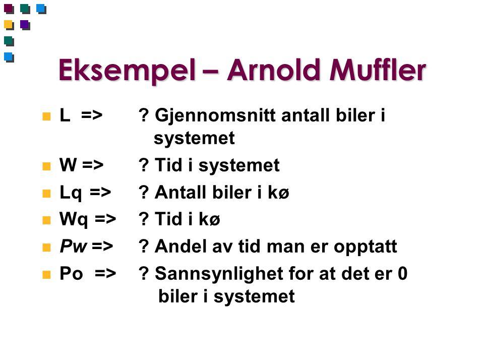 Eksempel – Arnold Muffler