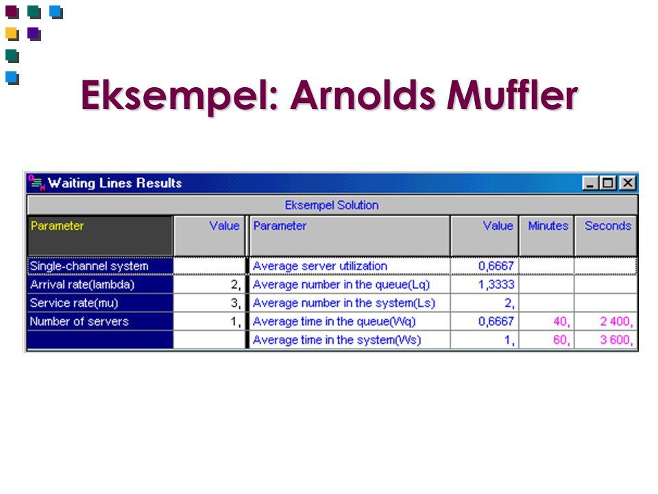 Eksempel: Arnolds Muffler