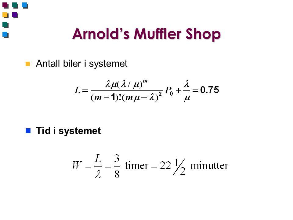 Arnold's Muffler Shop Antall biler i systemet Tid i systemet