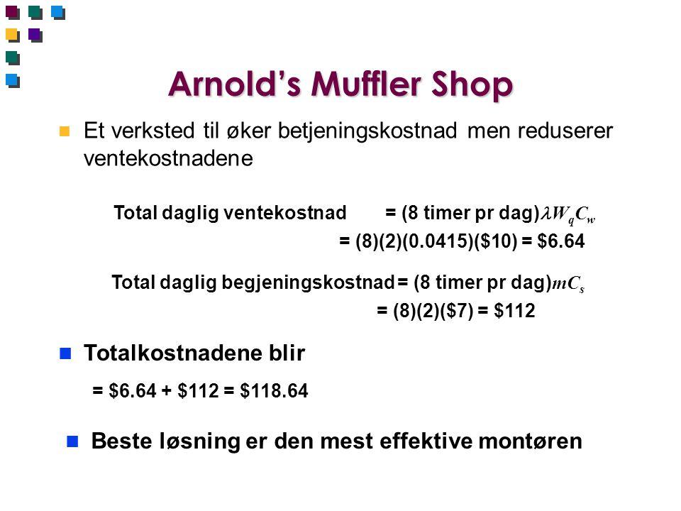 Arnold's Muffler Shop Et verksted til øker betjeningskostnad men reduserer ventekostnadene. Total daglig ventekostnad = (8 timer pr dag)WqCw.