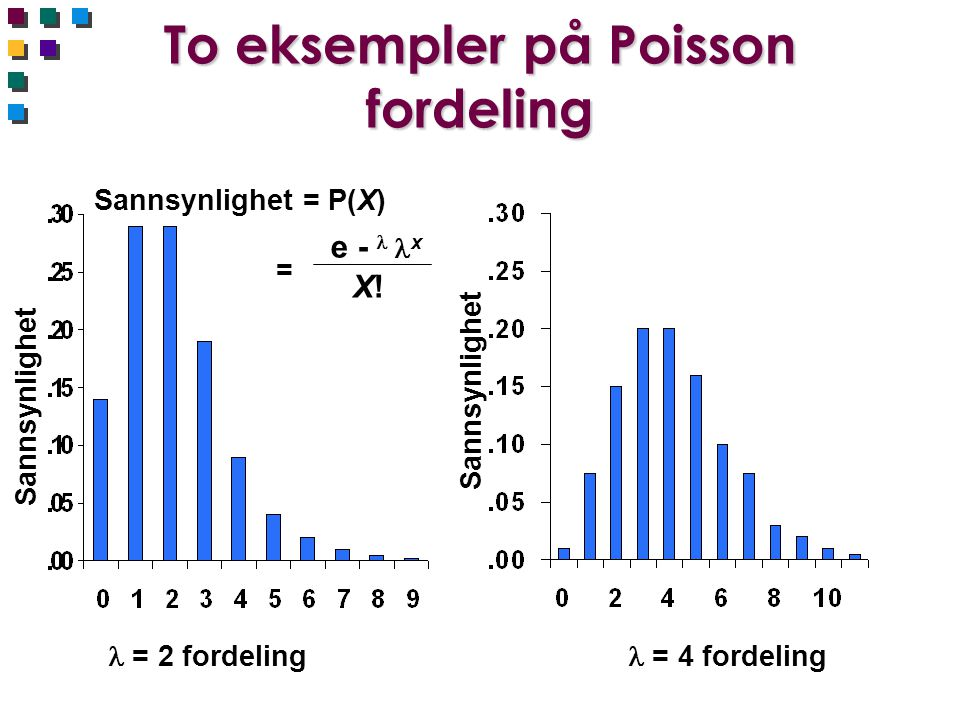 To eksempler på Poisson fordeling