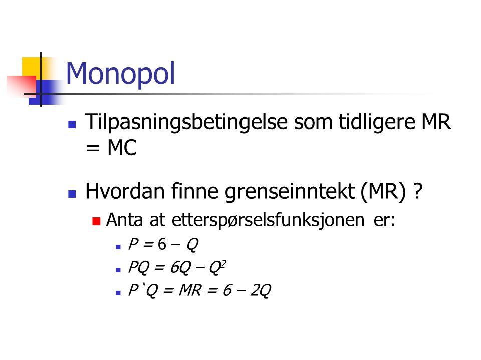 Monopol Tilpasningsbetingelse som tidligere MR = MC