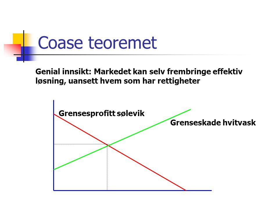 Coase teoremet Genial innsikt: Markedet kan selv frembringe effektiv løsning, uansett hvem som har rettigheter.