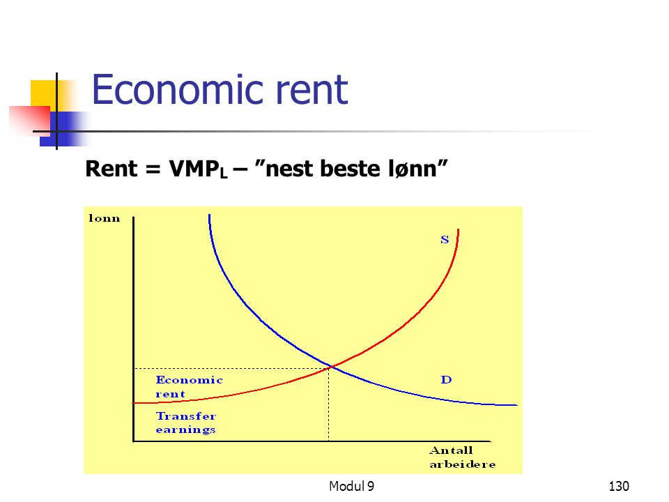 Economic rent Rent = VMPL – nest beste lønn Modul 9