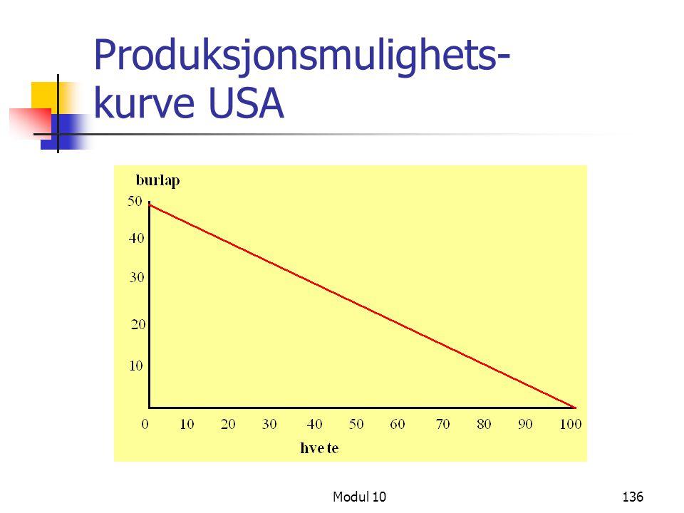 Produksjonsmulighets- kurve USA