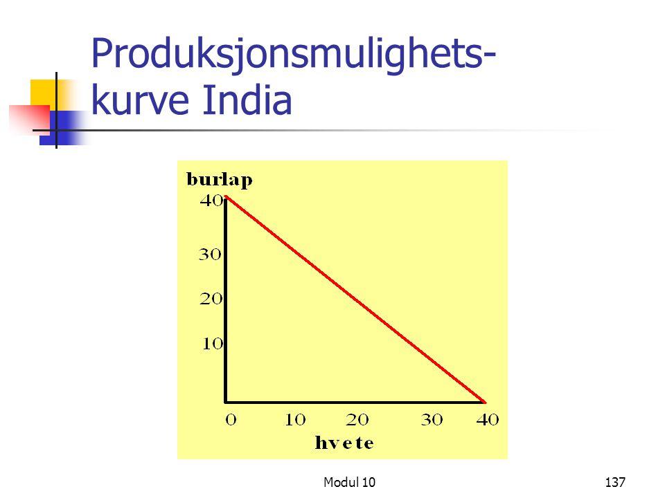 Produksjonsmulighets- kurve India