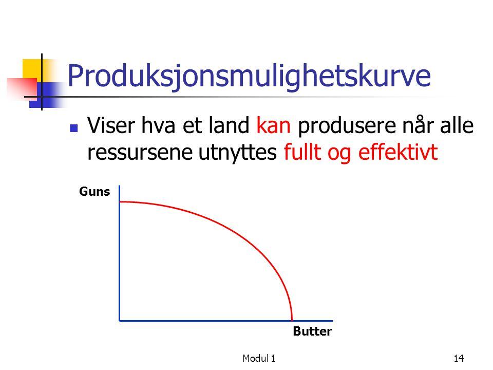 Produksjonsmulighetskurve