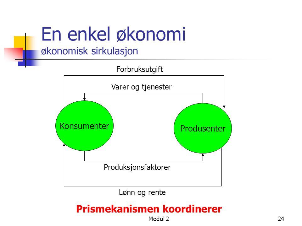 En enkel økonomi økonomisk sirkulasjon