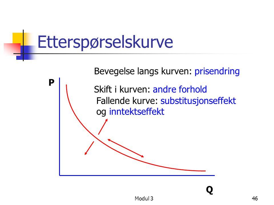 Etterspørselskurve Bevegelse langs kurven: prisendring P