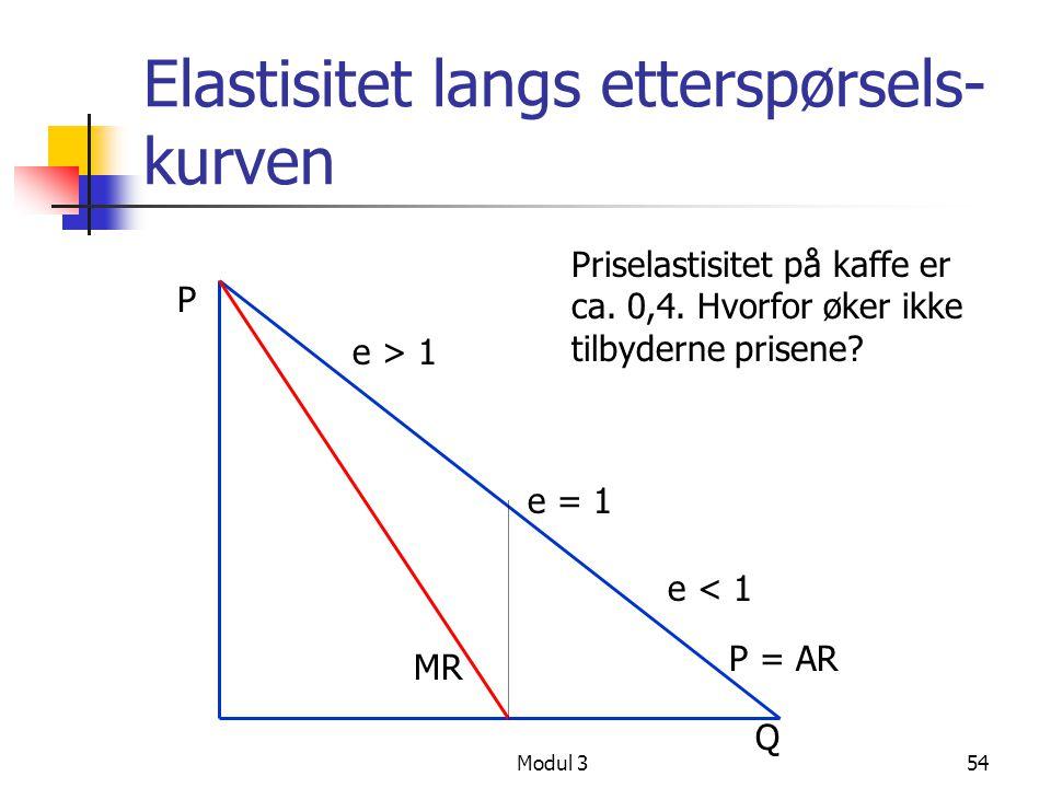Elastisitet langs etterspørsels-kurven
