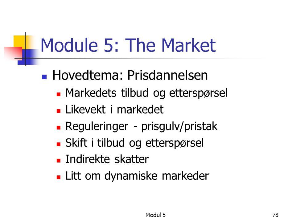 Module 5: The Market Hovedtema: Prisdannelsen