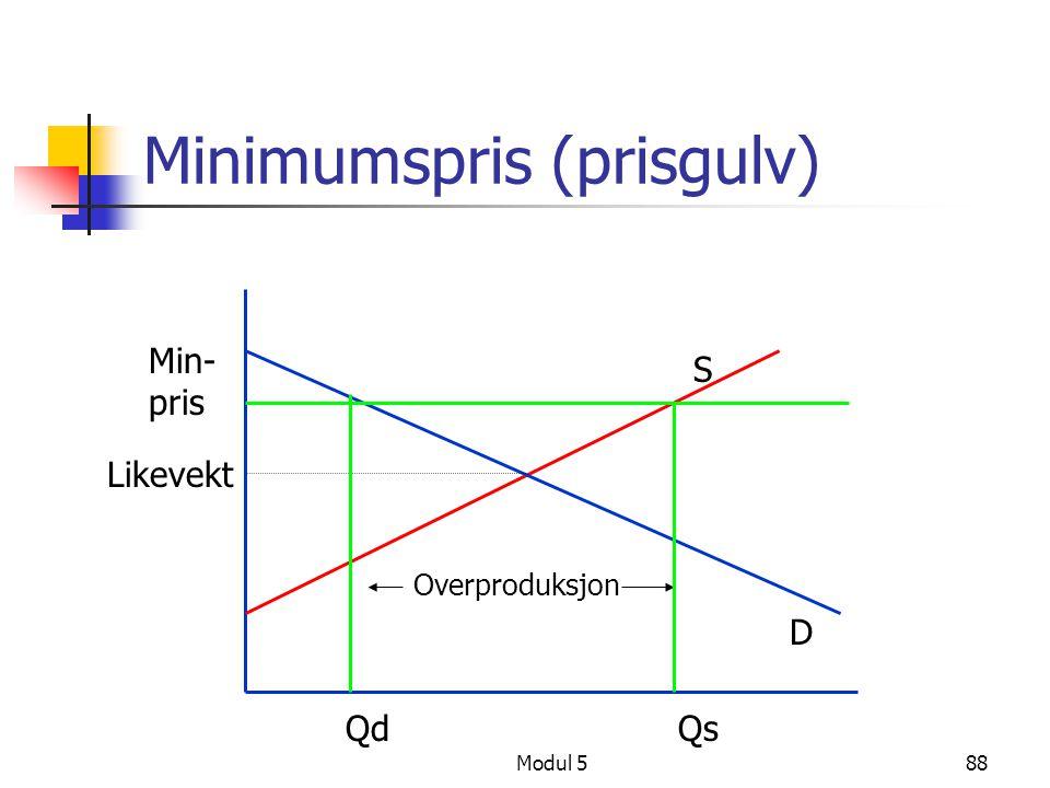 Minimumspris (prisgulv)